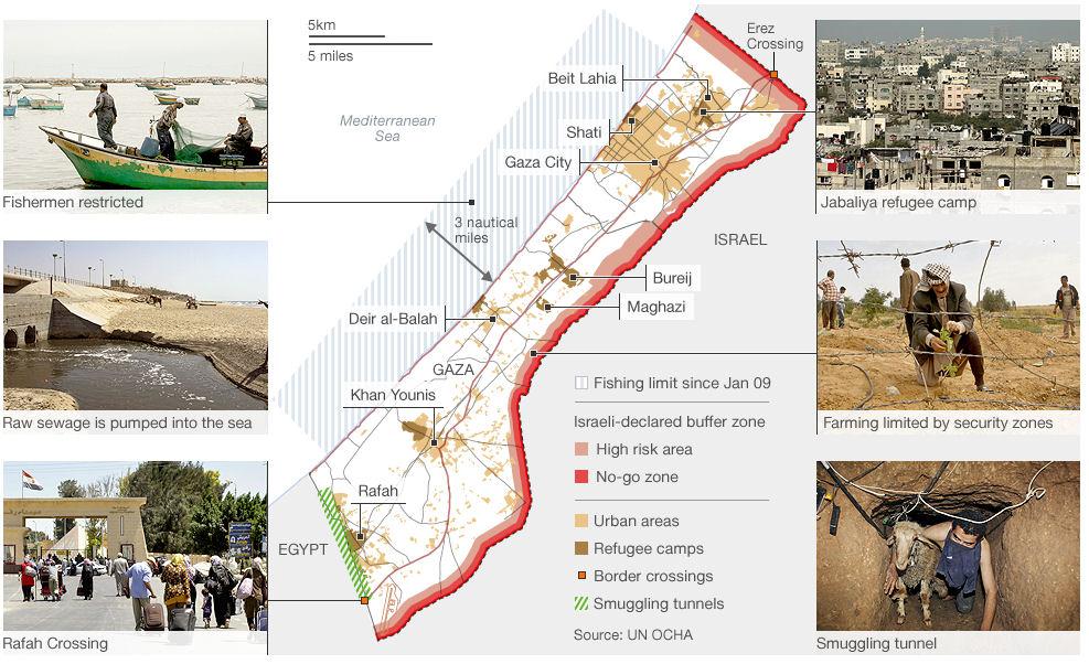 Where is the gaza strip