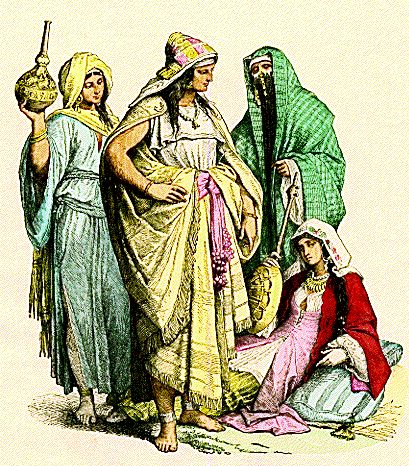 Women in Islam : An Historical and Theological Perspective